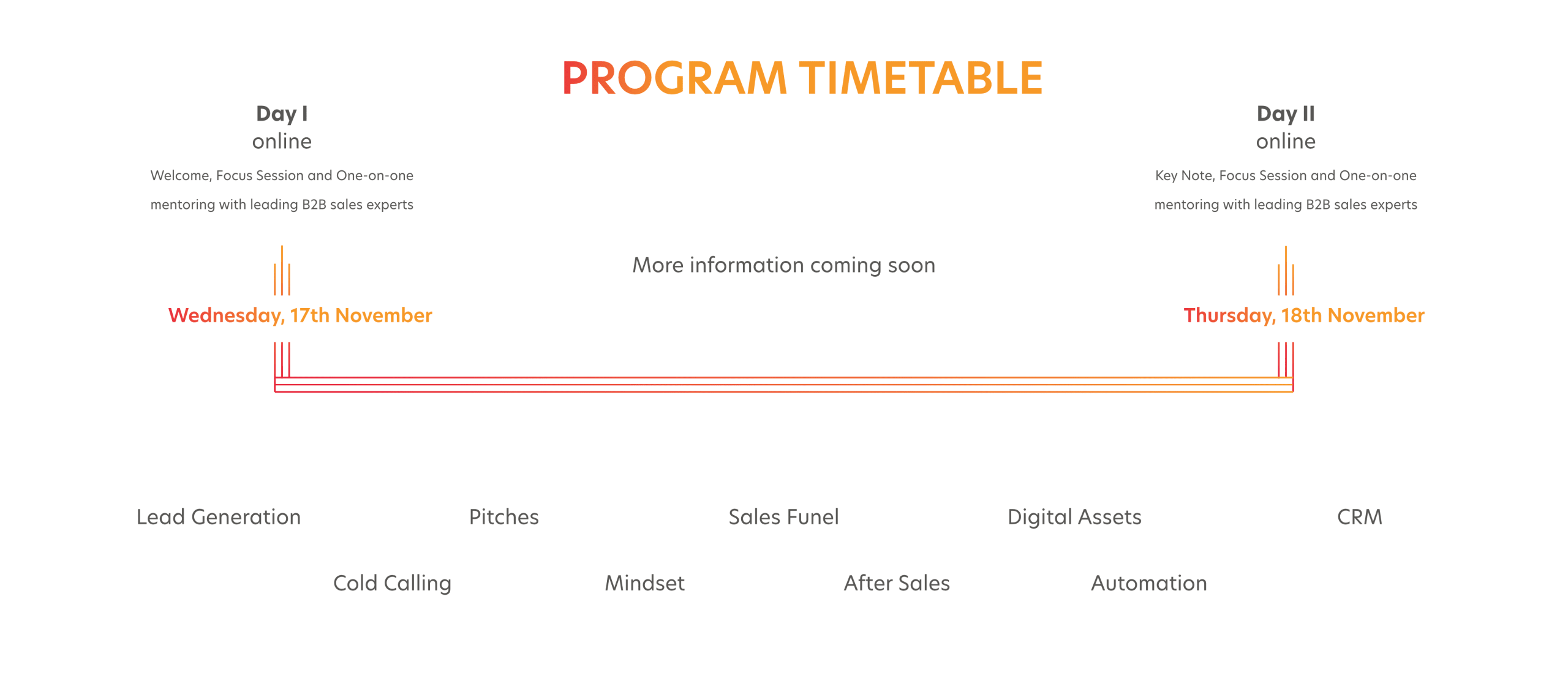 Up2B Sales Bootcamp 2021