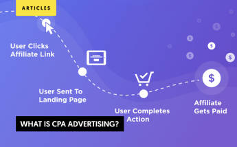 What is CPA Advertising?