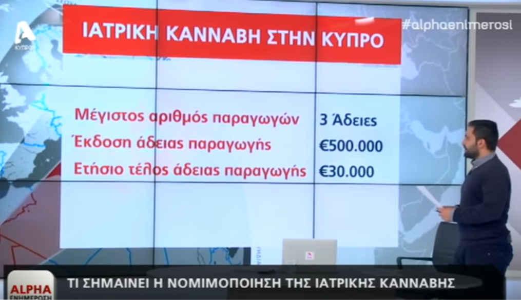 Νόμιμη η Ιατρική Κάνναβη στην Κύπρο 1