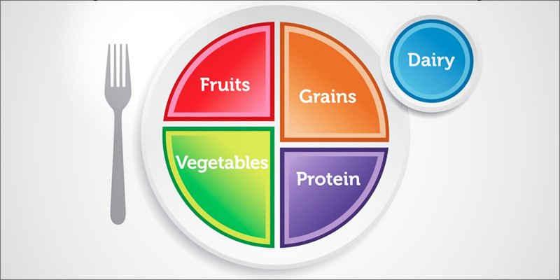 Σκοτώνει η Χαμηλή σε Λιπαρά Δίαιτα το Ενδοκανναβινοειδές Σύστημα ; 3