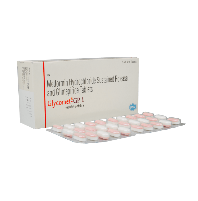 minocin and birth control