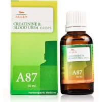 Allen A87 Creatinine and Blood Urea Drop