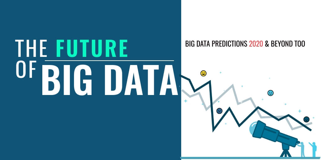 Big Data In 2020