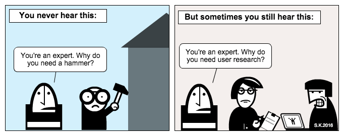The importance of user research in software development