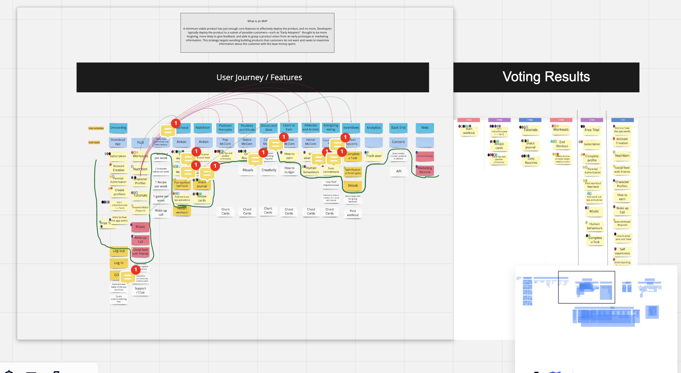 Digital user journey map