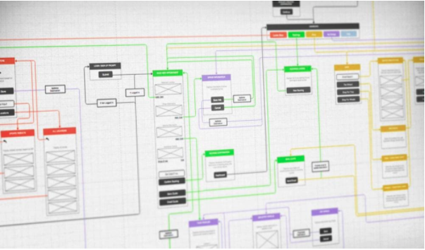 Information architecture and visual design for remote software development
