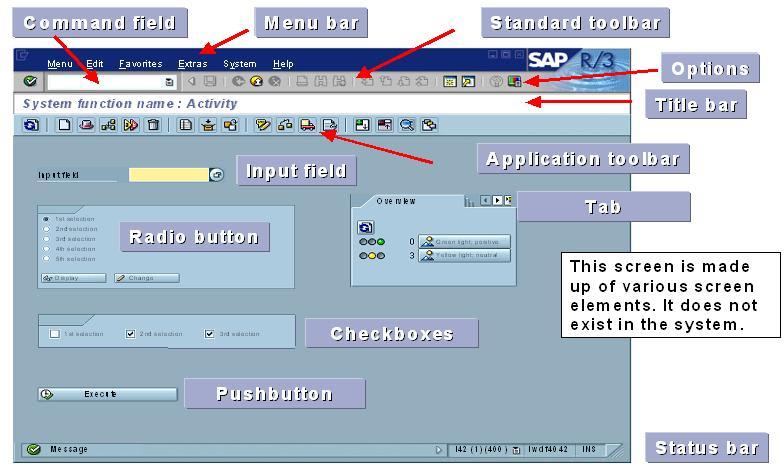 SAP Screen Elements