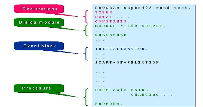 ABAP Structure