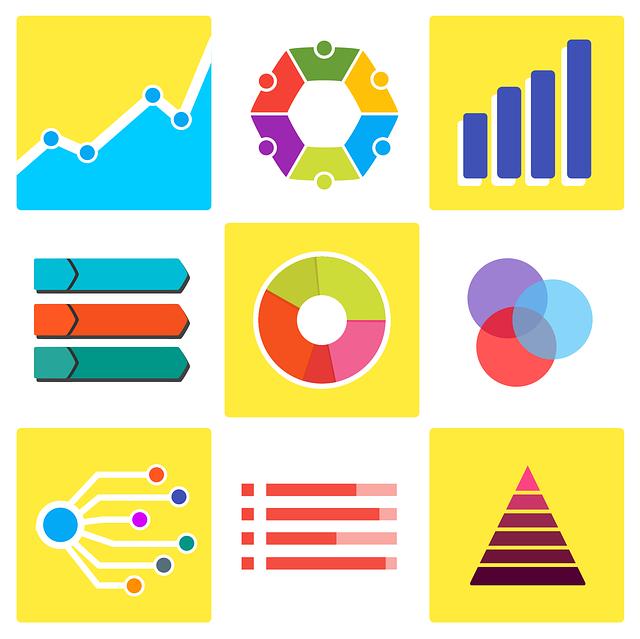 Statistical KPIs