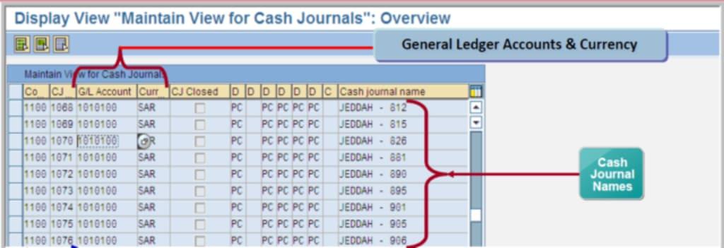 Cash Journal