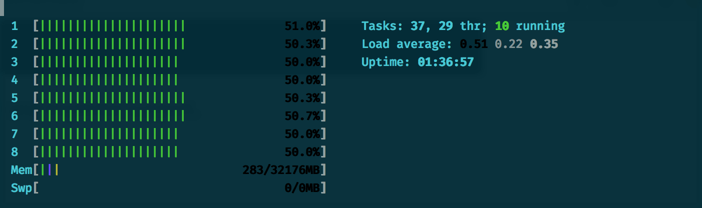 Task distribution across cores
