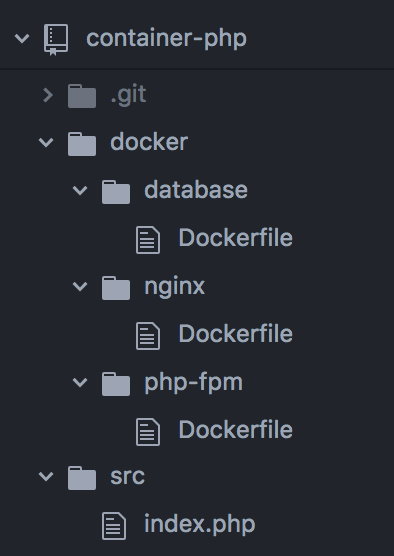 A Docker-Compose PHP Environment From Scratch