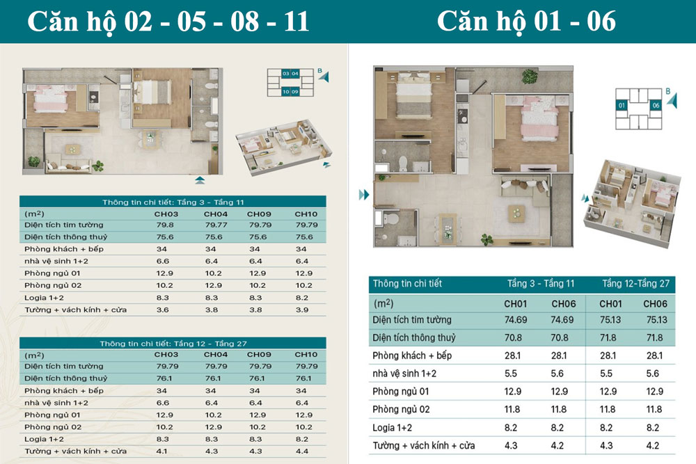 Thiết kế căn 01 - 03 - 04 - 06 - 09 -10