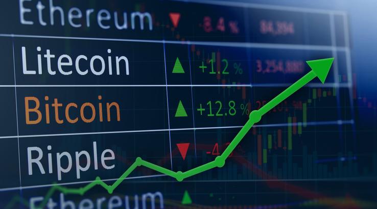 Bullish Bitcoin Technicals Thrills Analysts to Predict Next Leap Beyond $7,000