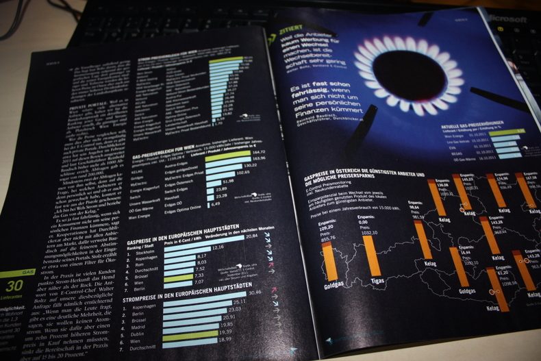 Artikel zu Preiserhöhungen und Anbieterwechsel bei Strom und Gas
