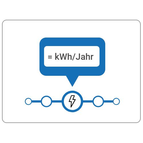 Stromverbrauch berechnen Schritt 4