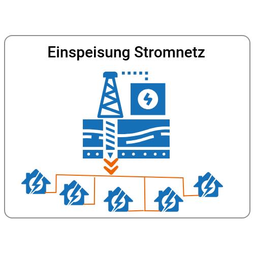 Schritt 3: Transformator für Hochspannung