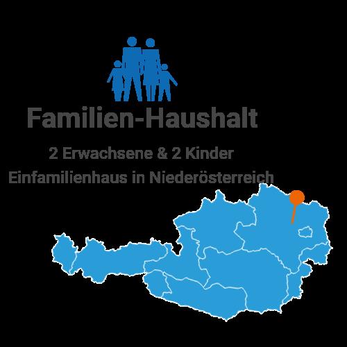 familien-haushalt_dlp3qb