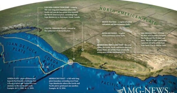 'ANY DAY NOW'- FEMA Preps 9.0 Magnitude Earthquake Along The...