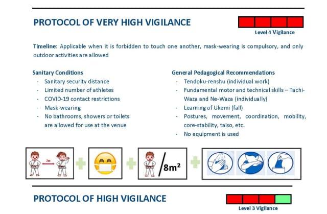 Protocolos recomendados durante la pandemia de Covid-19