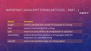 Javascript string important methods – part-1