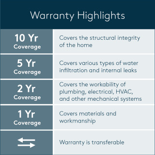 Pulte new home warranty highlights