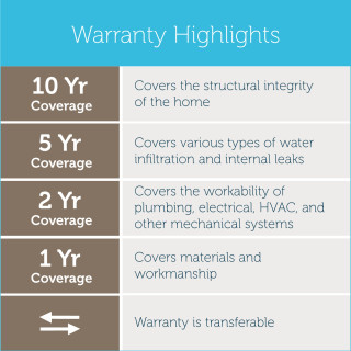 Del Webb new home warranty highlights