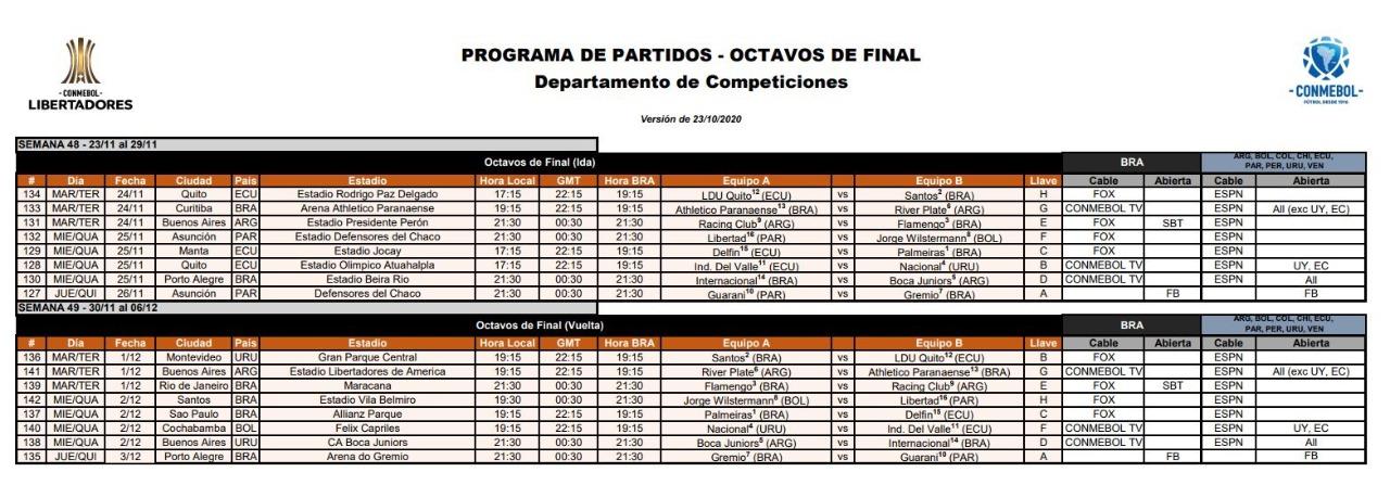 Tabela com os jogos e as transmissões das oitavas-de-final da Copa Libertadores