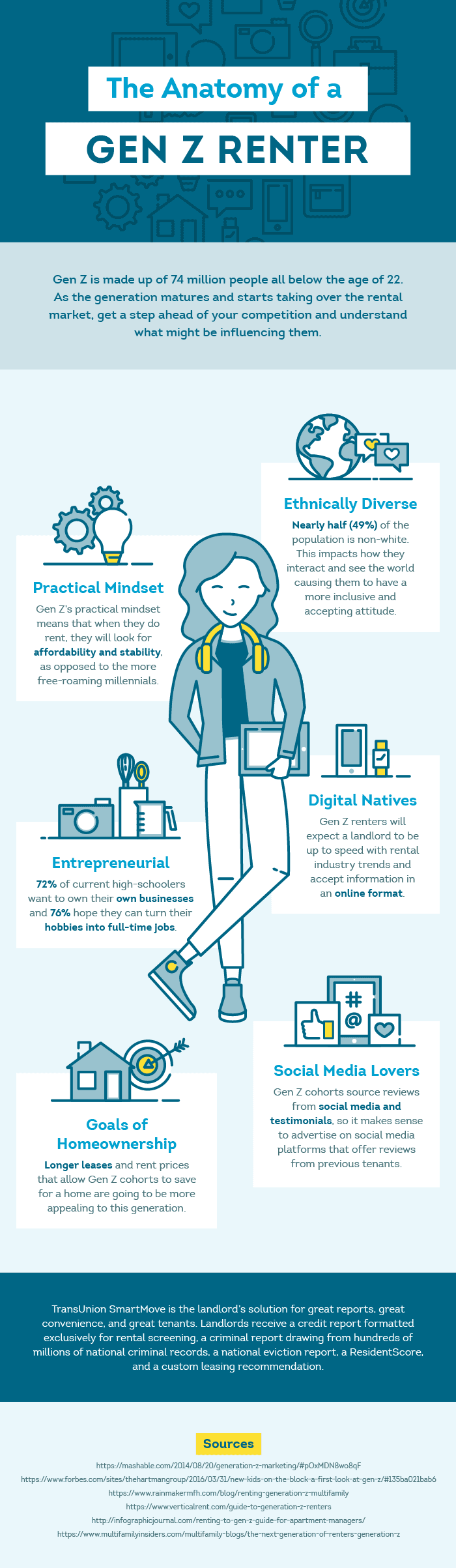 The Anatomy of a Gen Z Renter [INFOGRAPHIC] | SmartMove