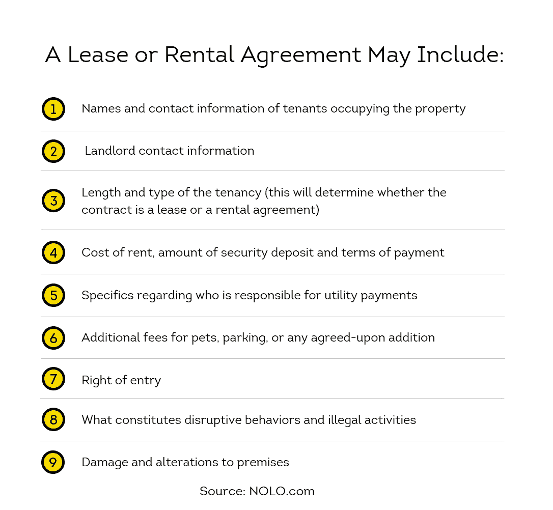 lease agreement terms that are usually included