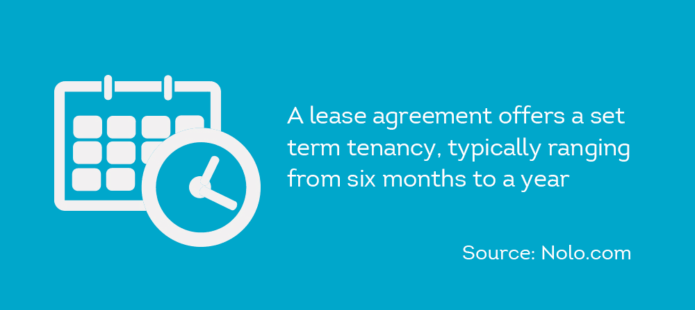 lease agreement definition