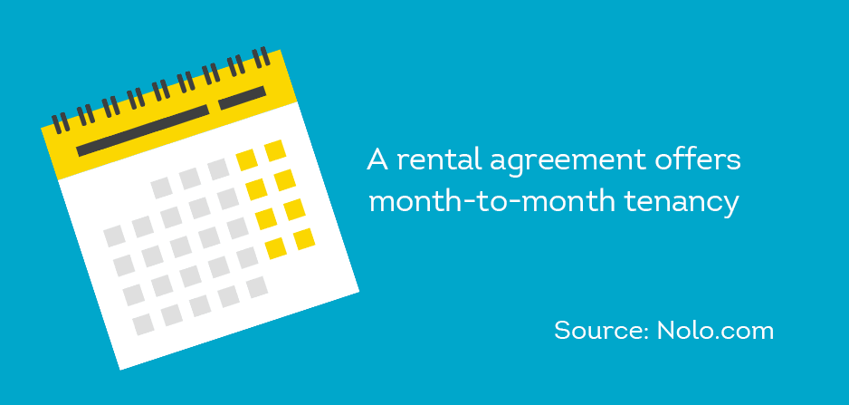 rental agreement definition