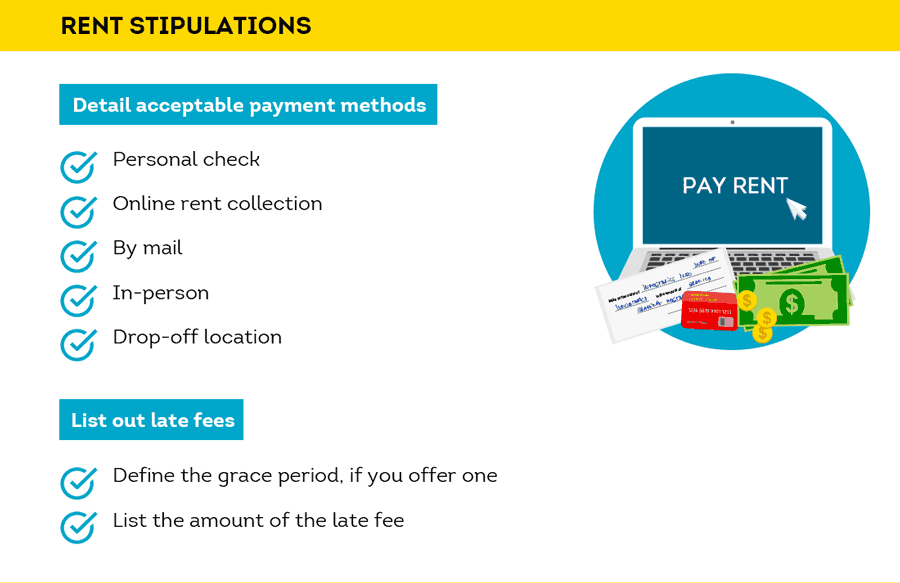 rent payment provisions