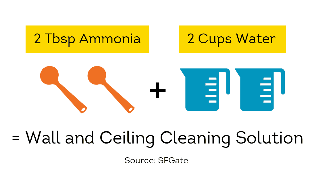 cleaning recipe to remove odors from walls