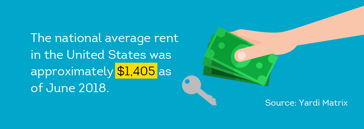 find out what rents are going for in your neighborhood
