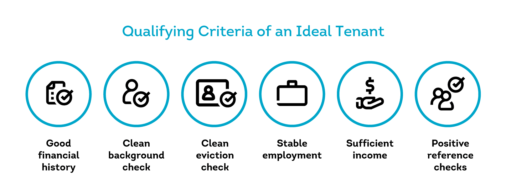 rental screening criteria to accept an applicant