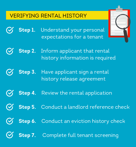 steps to verifying rental history