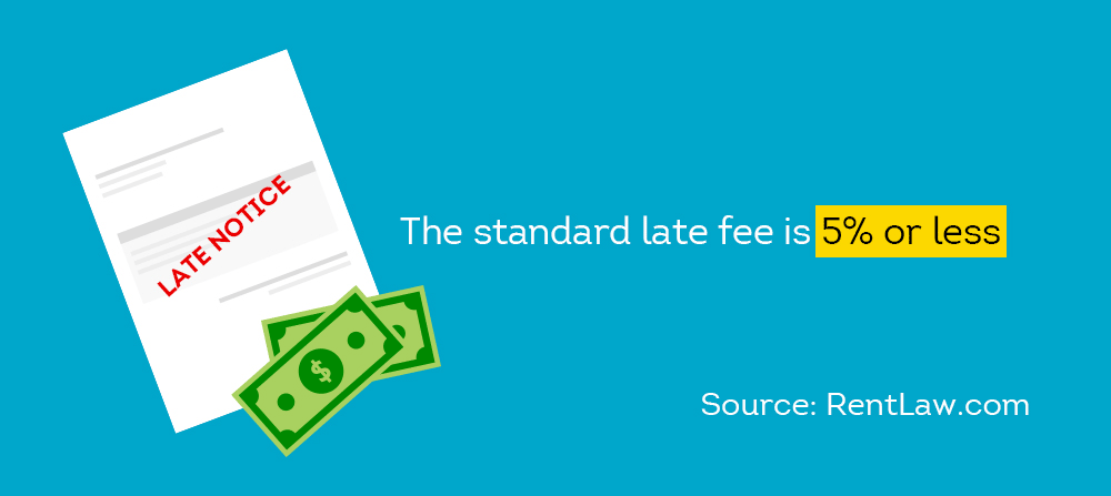 The standard late fee is 5% or less