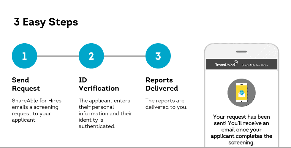 Shareable background check process