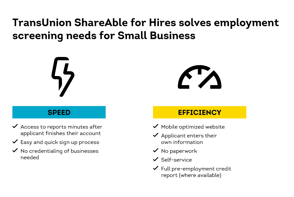 Transunion ShareAble for Hires solves employment screening needs for Small Business