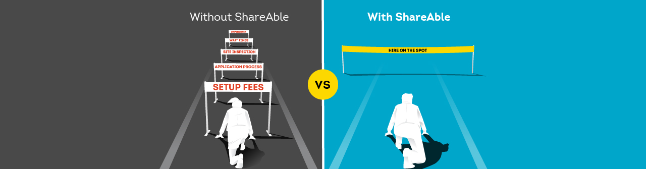 ShareAble for Hires removes the barriers so you can hire on the spot