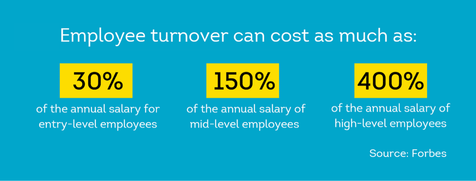 Graphic shows the cost of employee turnover