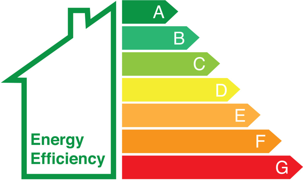 Energy Efficiency Performance Certificates