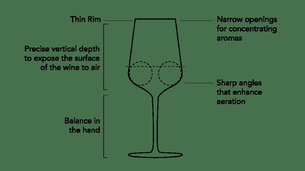 universal wine glass shape