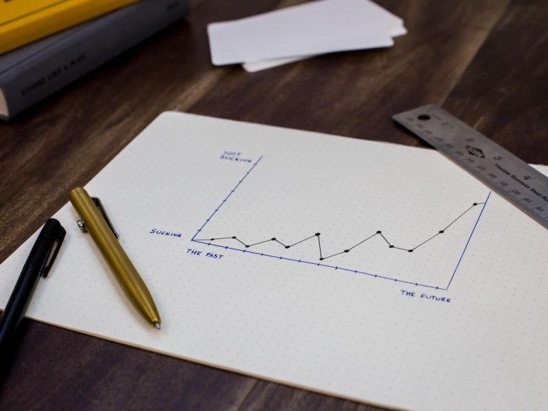 Ein Zettel auf dem ein Graph abgebildet ist, der nach oben geht