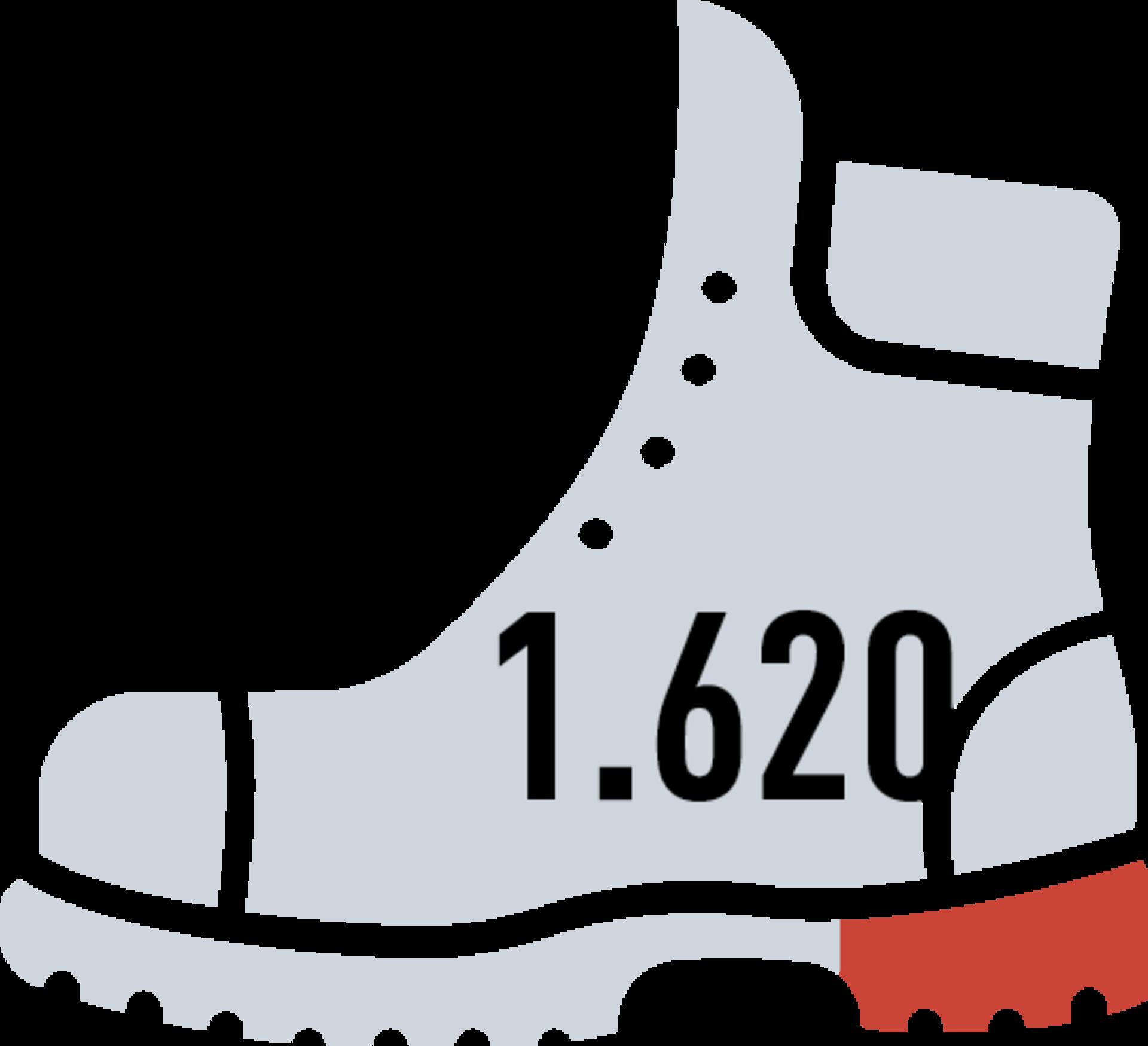 Remplacement du talon – Allemagne, Autriche, Suisse (état: 2019)