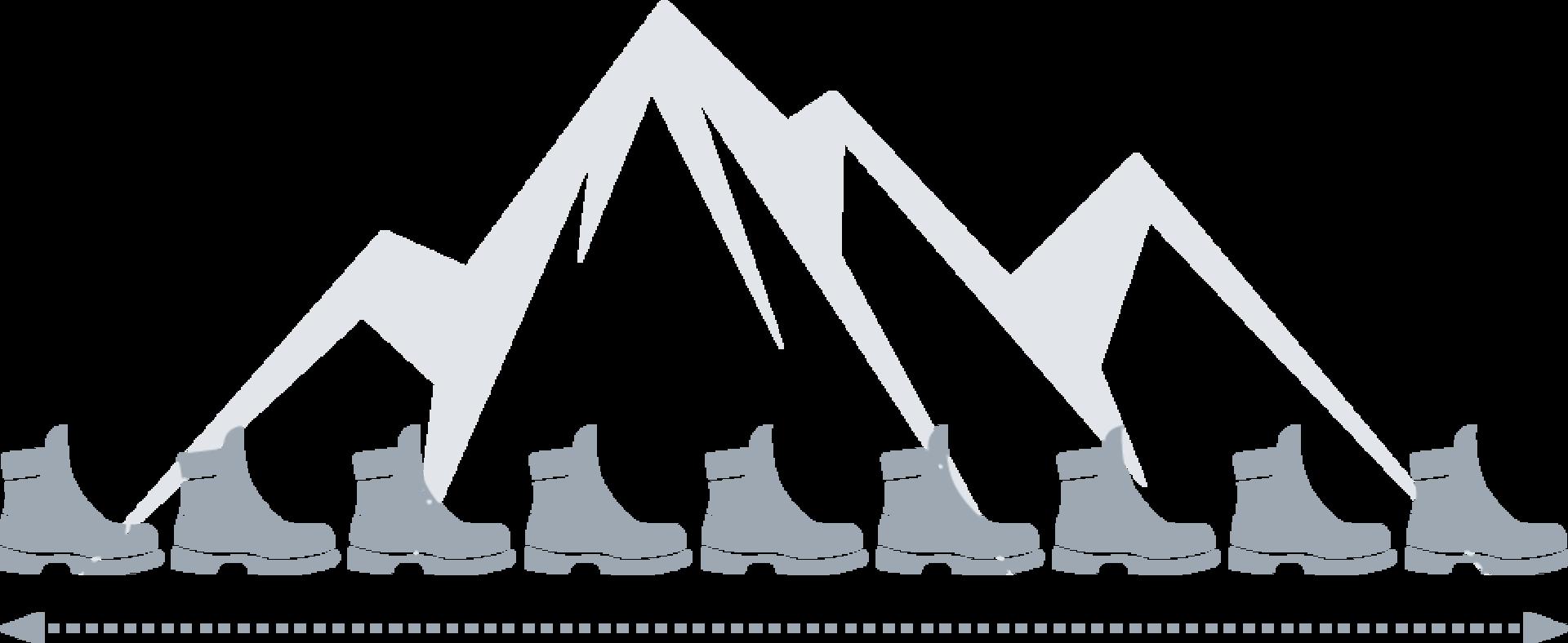 Inmiddels verkoopt LOWA wereldwijd bijna 3 miljoen paar schoenen per jaar. Als je al die schoenen achter elkaar zet, krijg je een rij van ongeveer 1200 kilometer lang. Dat komt overeen met de lengte van de Alpen (van oost naar west).