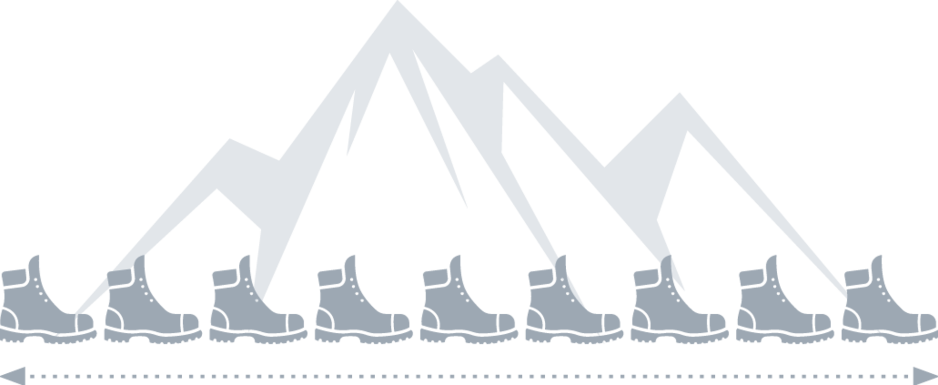 Mittlerweile verkauft LOWA weltweit fast 3 Millionen Paar Schuhe. Wenn man all diese Schuhe aneinander reiht, ergibt sich eine Länge von ungefähr 1.200 Kilometern. Das entspricht der Länge der Alpen (von Ost nach West).