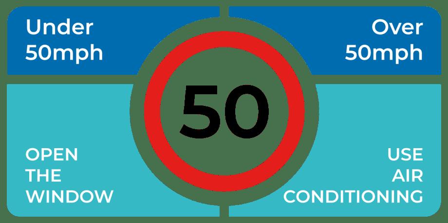 50mph Graphic