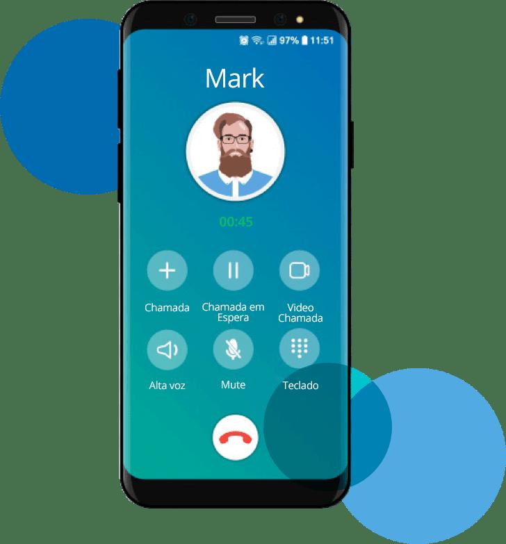 Escolha os produtos de telecomunicações para empresas